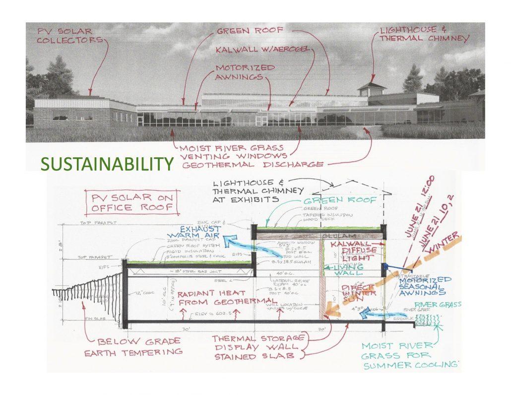 Integritive Web Design Asheville